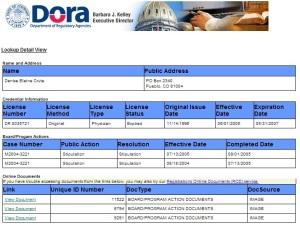 licence details