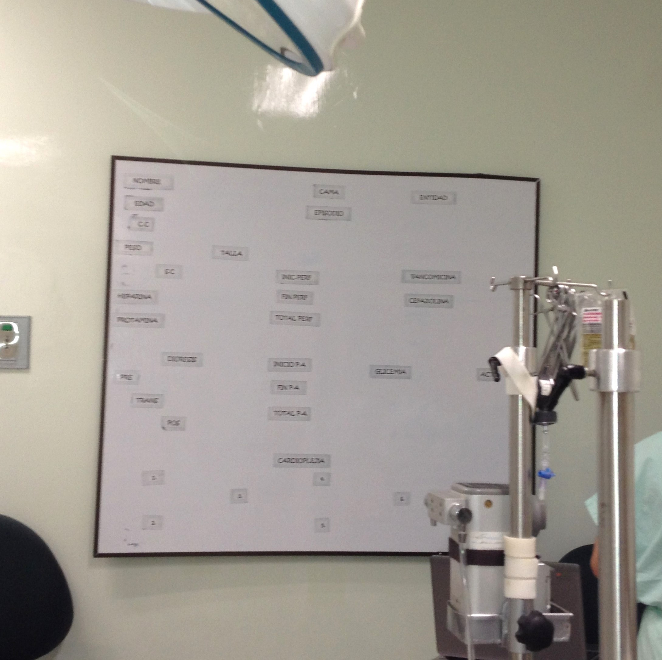 patient safety guide to surgery in latin america by then end of the case this board will be full
